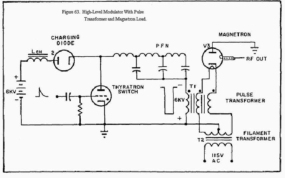 IFC - Acquisition Radars Magnetron High Voltage Wiring Diagram on
