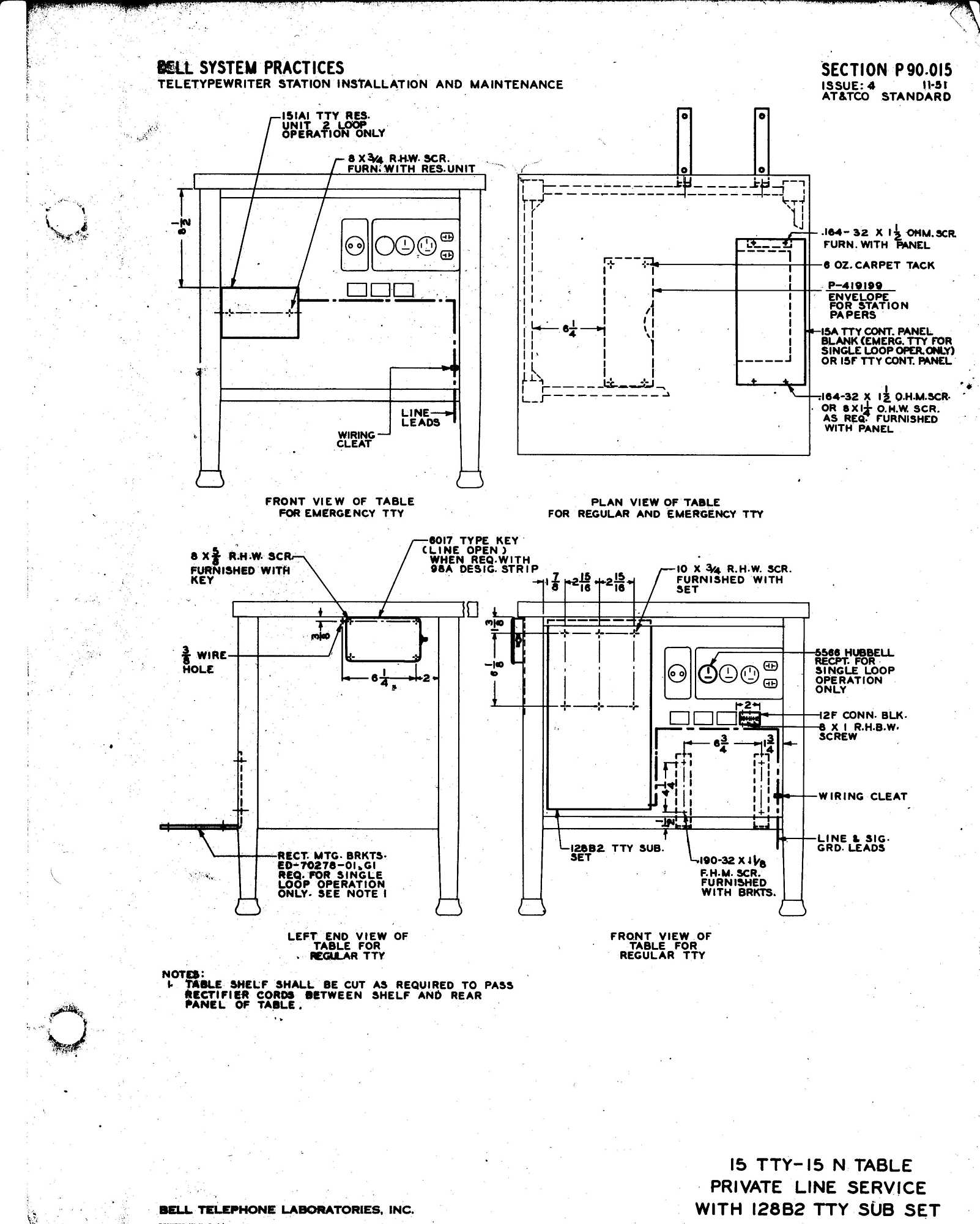 Teletype Mod 28 Maintenance Manual Re Q Wiring Diagram Section P90015 15 Tty N Table Private Line Service With 128b2 Sub Set